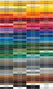 Цветовые схемы RAL для мобильных перегородок